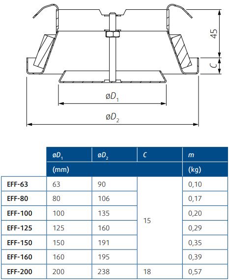 Systemair EFF - Размеры