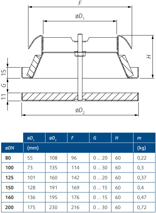Systemair TFF - Размеры