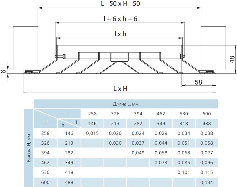 Диффузор потолочный приточно-вытяжной алюминиевый Вентс ДП - Размеры