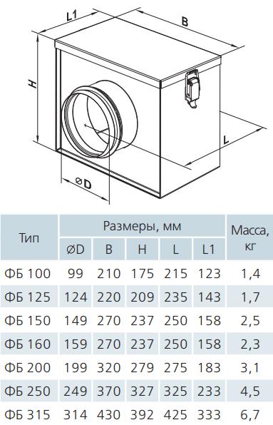 Кассетный фильтр грубой очистки Вентс ФБ - Размеры