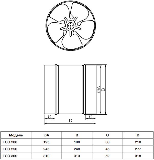 Осевой канальный вентилятор Ballu Machine Eco - Размеры