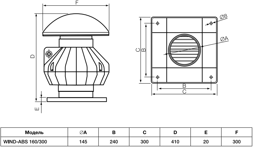 Крышный вентилятор Ballu Machine Wind ABS - Размеры
