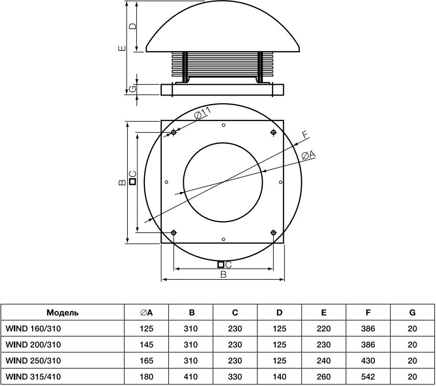 Крышный вентилятор Ballu Machine Wind - Размеры