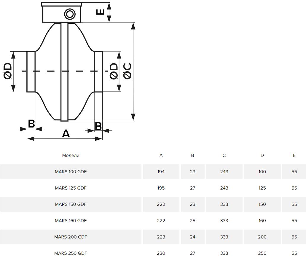 Канальный вентилятор Era Mars GDF - Размеры
