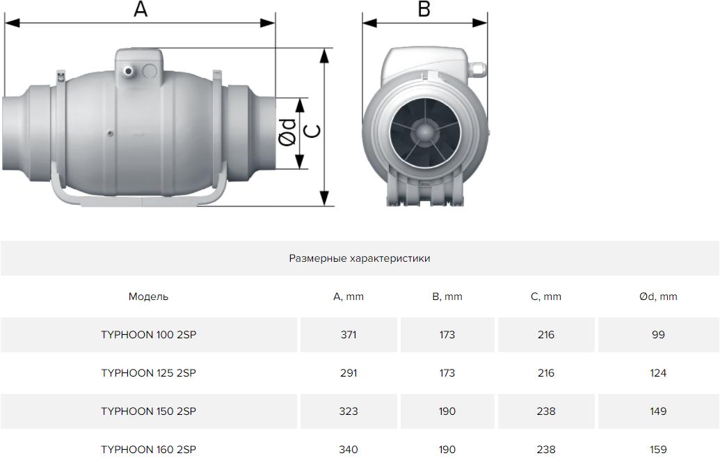Канальный вентилятор Era Typhoon - Размеры