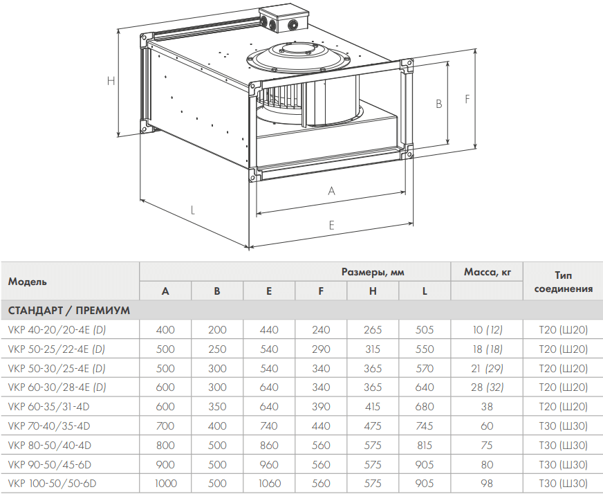 Канальный вентилятор Nevatom VKP - Размеры
