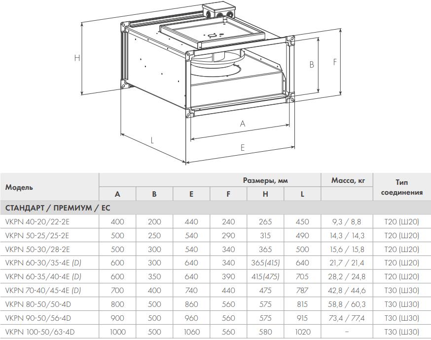 Канальный вентилятор Nevatom VKPN - Размеры
