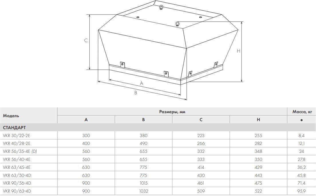 Крышный вентилятор Nevatom VKR - Размеры