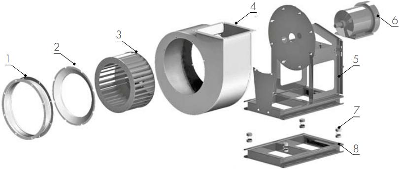 Центробежный вентилятор Nevatom ВР-86-77 ОН - Конструкция