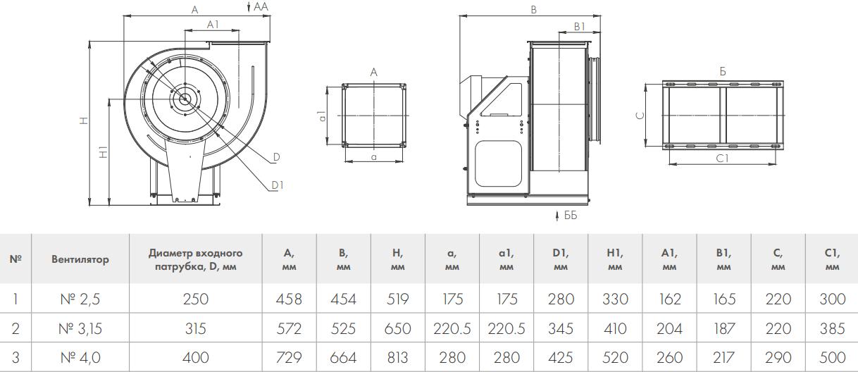 Центробежный вентилятор Nevatom ВР-86-77 ОН - Размеры