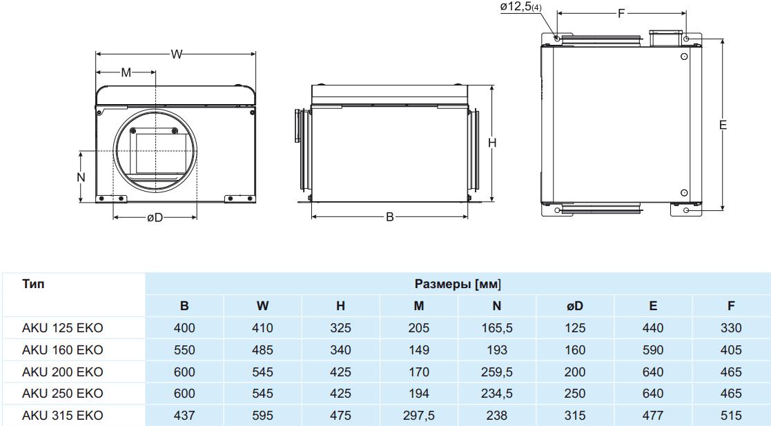Шумоизолированный канальный вентилятор Salda AKU EKO - Размеры