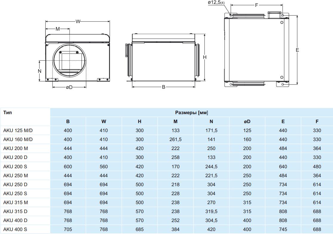 Шумоизолированный канальный вентилятор Salda AKU - Размеры