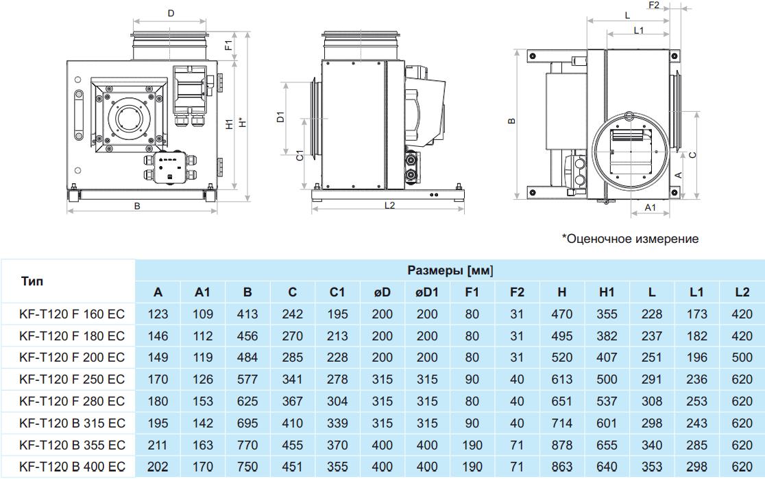 Кухонный вентилятор Salda KF T120 F EC - Размеры
