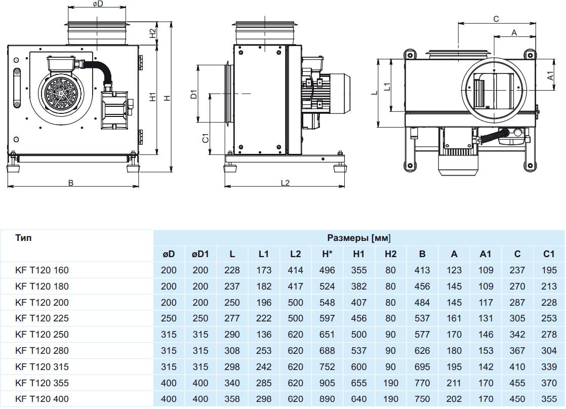 Кухонный вентилятор Salda KF T120 - Размеры