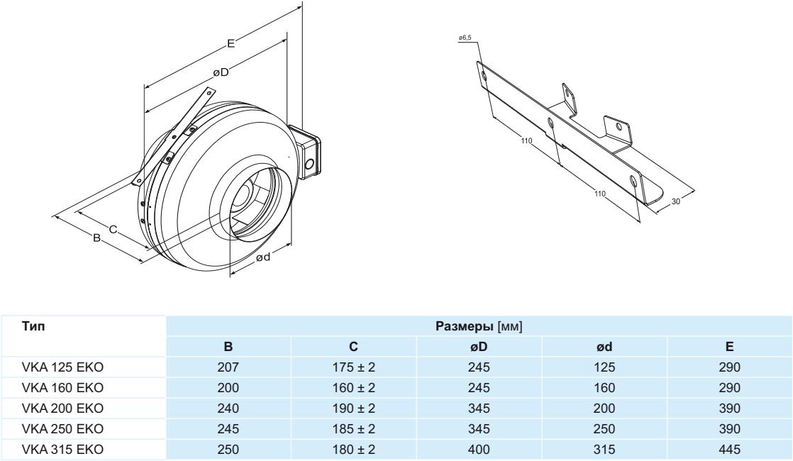Канальный вентилятор Salda VKA EKO - Размеры