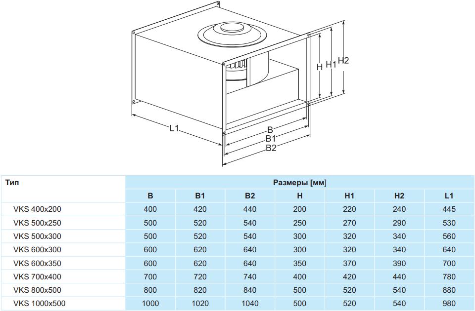 Прямоугольный канальный вентилятор Salda VKS - Размеры