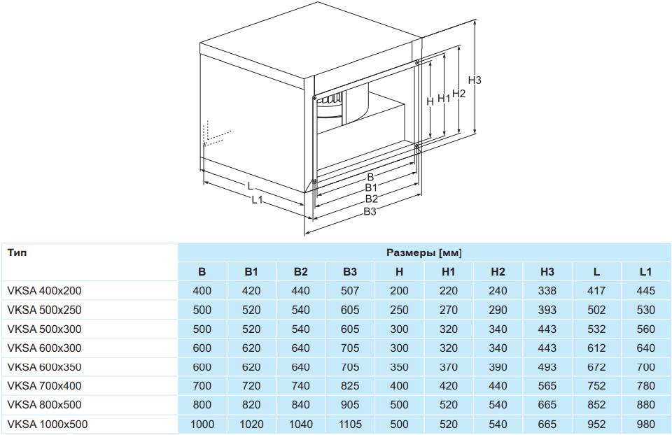 Прямоугольный канальный вентилятор Salda VKSA - Размеры