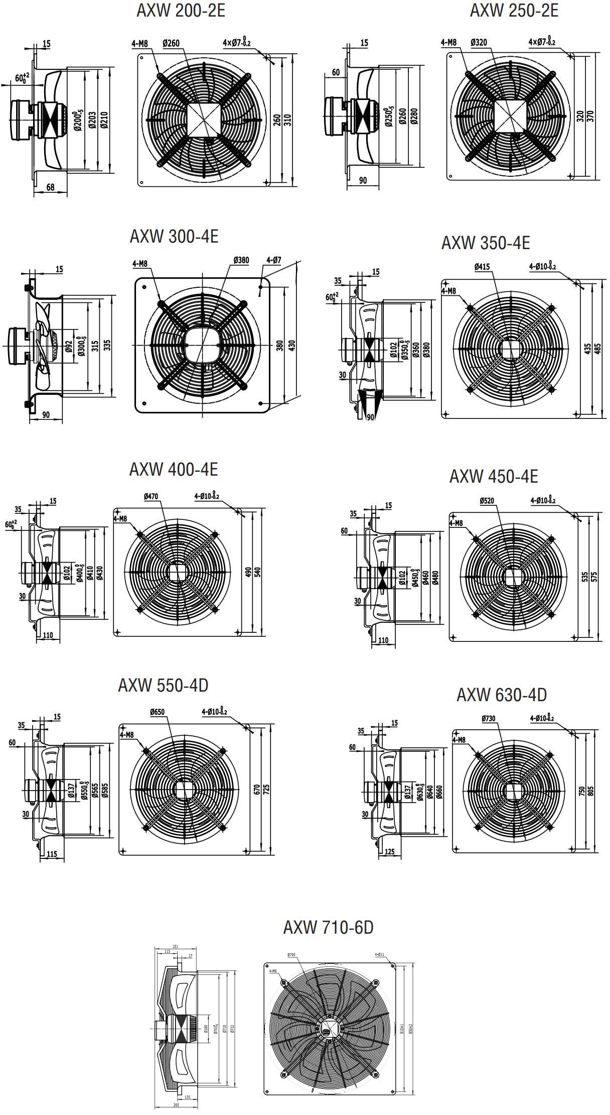 Осевой вентилятор на монтажной пластине Shuft AXW - Размеры