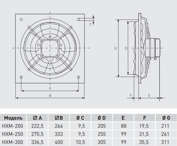 Осевой вентилятор Soler&Palau HXM - Размеры