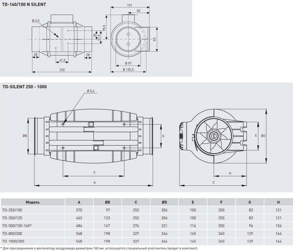 Шумоизолированный канальный вентилятор Soler&Palau TD Silent - Размеры