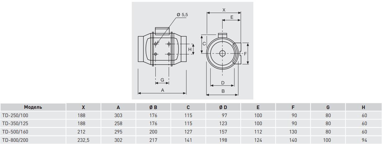 Канальный вентилятор Soler&Palau TD - Размеры