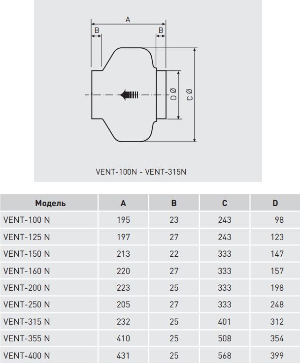 Канальный вентилятор Soler&Palau VENT-N - Размеры