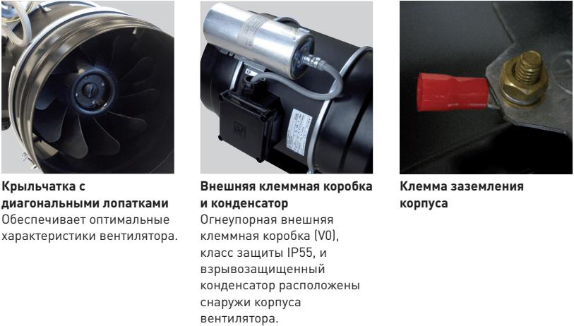 Взрывозащищенный канальный вентилятор Soler&Palau TD-ATEX 800/200 EXEIIT3 - Особенности