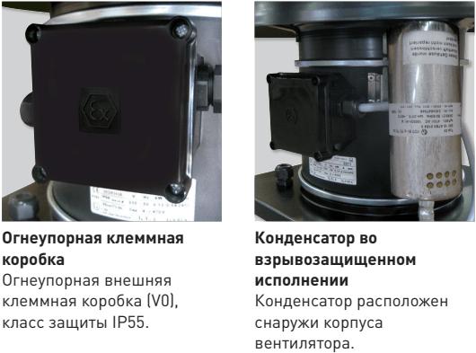 Взрывозащищенный крышный вентилятор Soler&Palau TH-ATEX 800/200 EXEIICT3 - Особенности