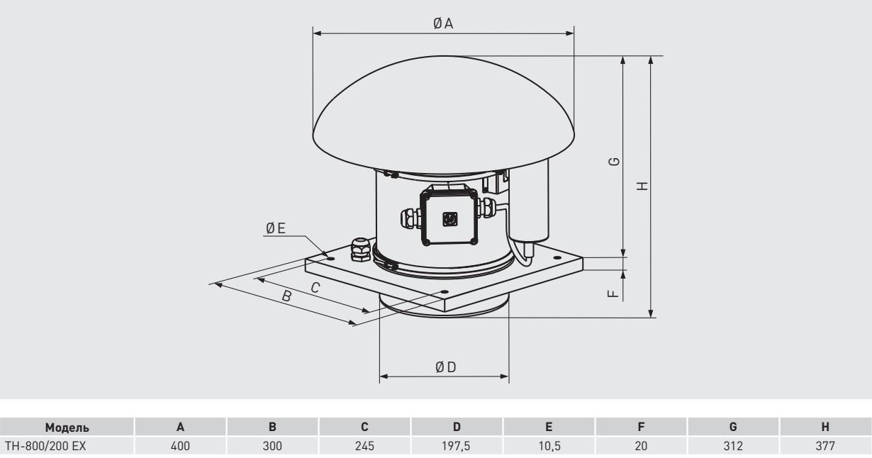 Взрывозащищенный крышный вентилятор Soler&Palau TH-ATEX 800/200 EXEIICT3 - Размеры