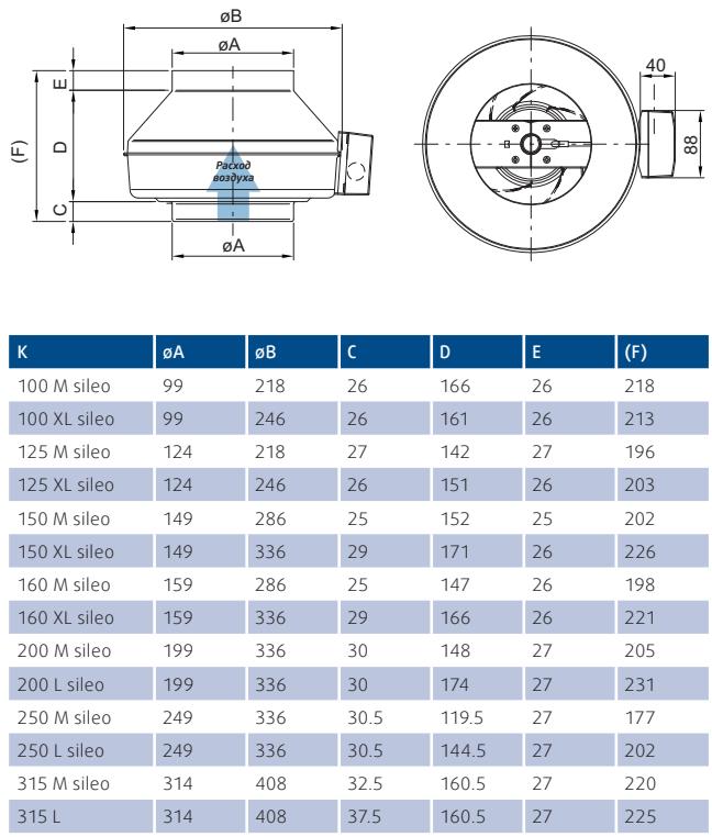 Канальный вентилятор Systemair K Sileo - Размеры