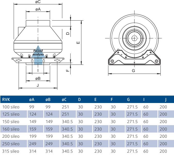 Канальный вентилятор Systemair RVK Sileo - Размеры