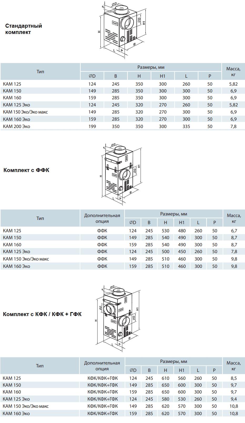 Жаростойкий каминный вентилятор Вентс КАМ - Размеры