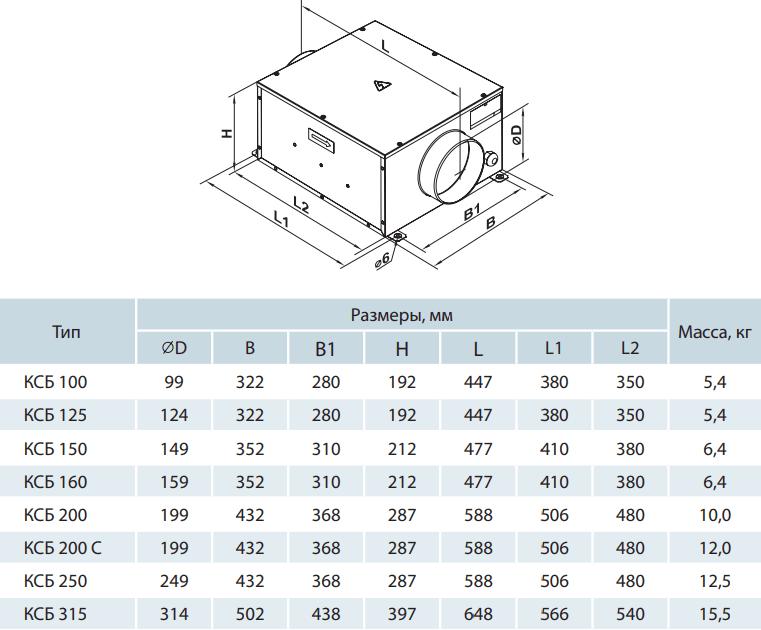 Шумоизолированный канальный вентилятор Вентс КСБ - Размеры