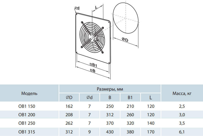 Осевой вентилятор на монтажной пластине Вентс ОВ1 - Размеры