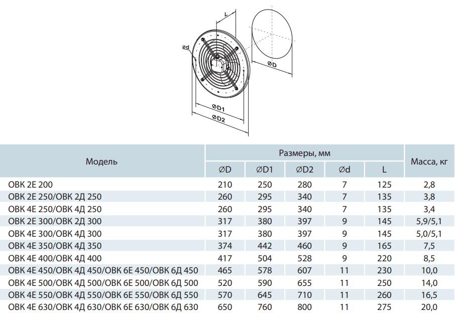 Осевой вентилятор на монтажной пластине Вентс ОВК - Размеры