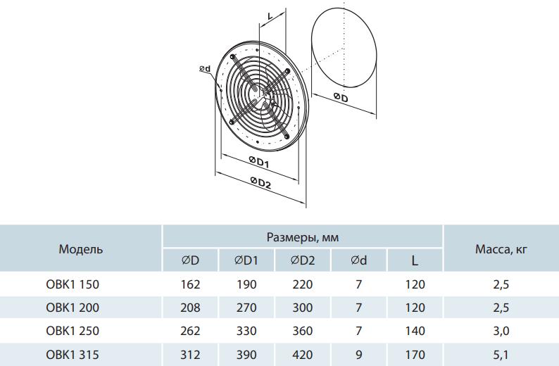 Осевой вентилятор на монтажной пластине Вентс ОВК1 - Размеры