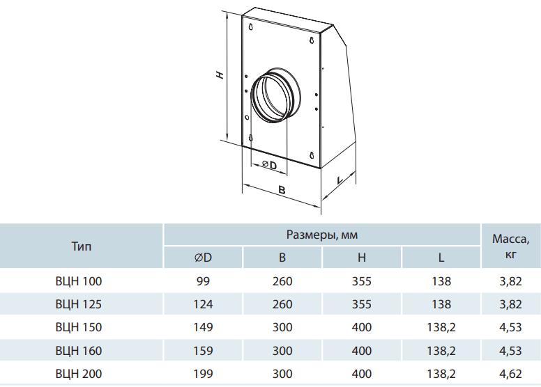 Наружный канальный вентилятор Вентс ВЦН - Размеры