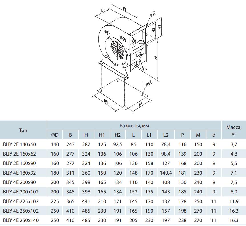 Центробежный вентилятор Вентс ВЦУ - Размеры