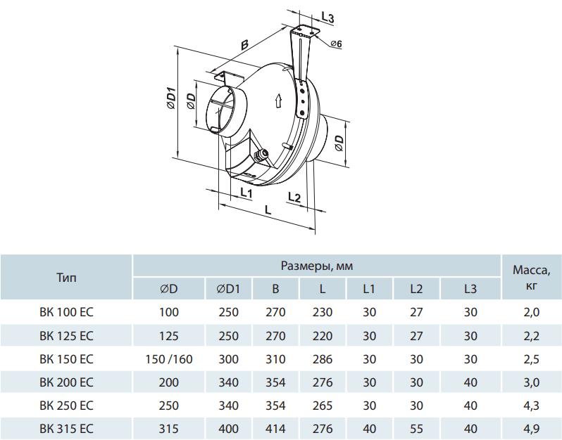 Канальный вентилятор Вентс ВК ЕС - Размеры