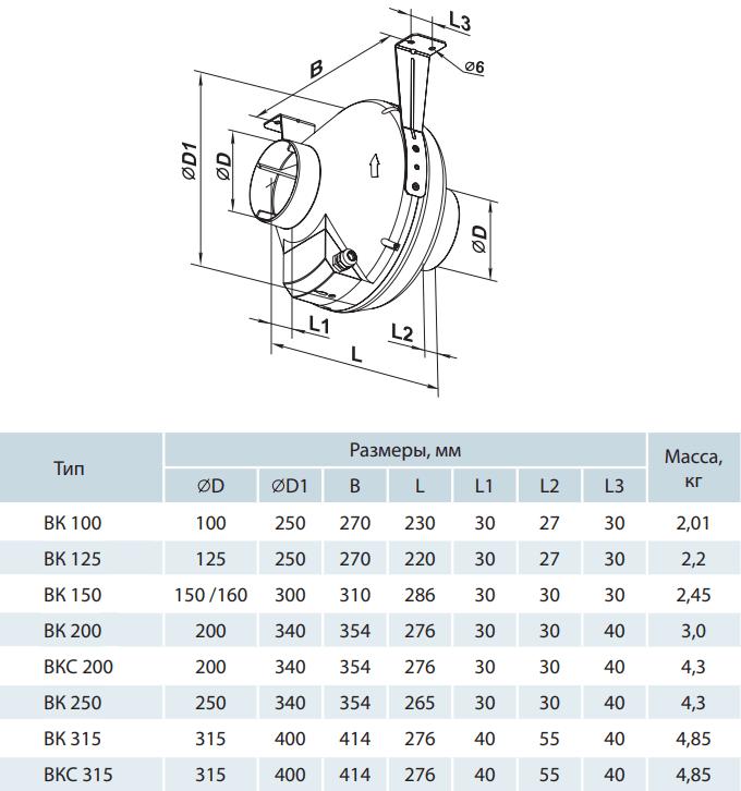 Канальный вентилятор Вентс ВК - Размеры