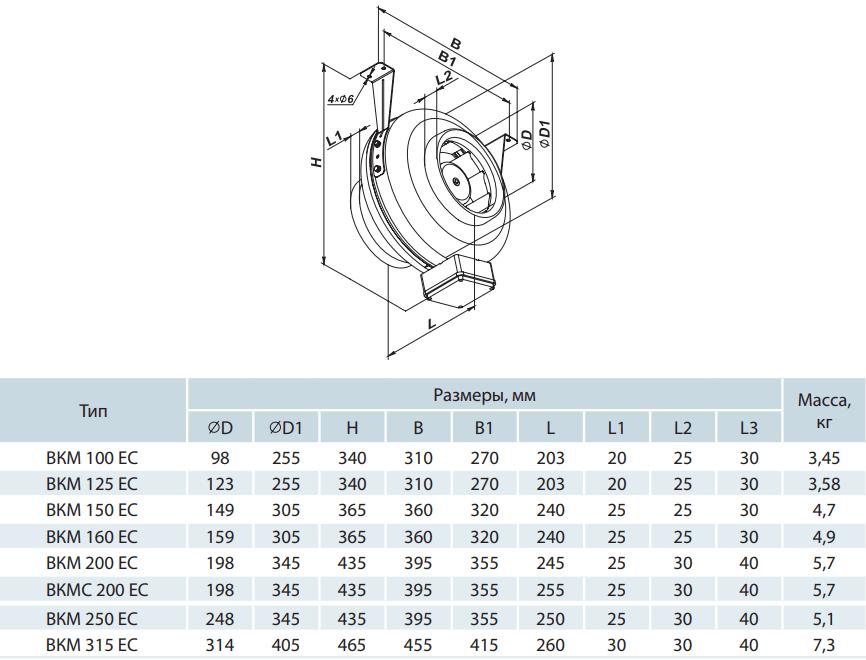 Канальный вентилятор Вентс ВКМ ЕС - Размеры