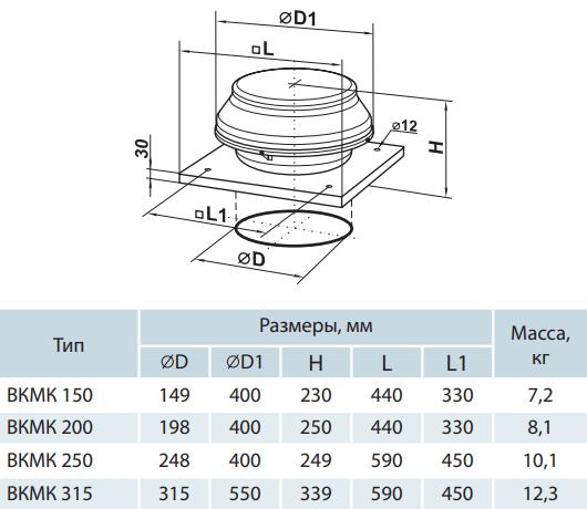 Крышный вентилятор Вентс ВКМК - Размеры