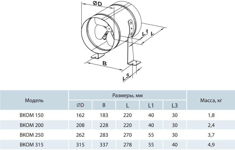 Осевой вентилятор на монтажной пластине Вентс ВКОМ - Размеры