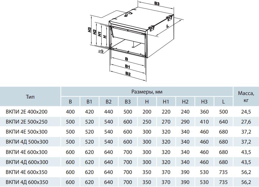 Канальный вентилятор Вентс ВКПИ - Размеры