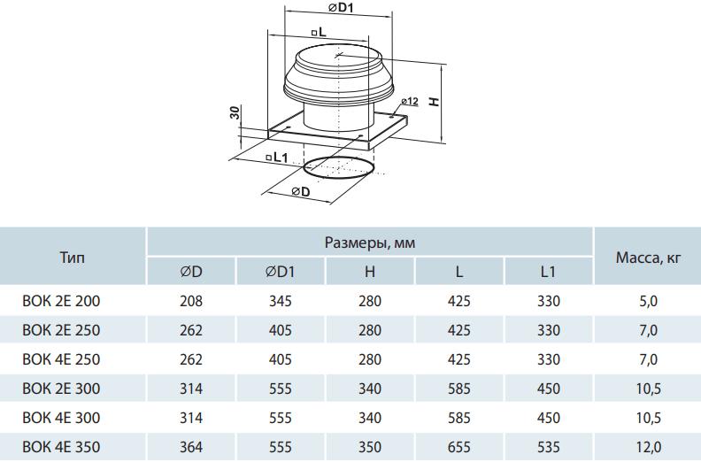 Крышный вентилятор Вентс ВОК - Размеры