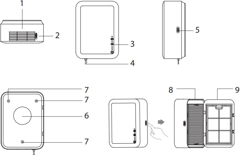Приточный очиститель воздуха Ballu Oneair ASP-80 - Конструкция