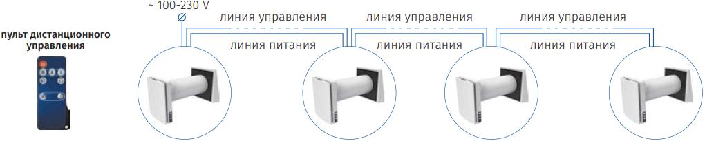 Проветриватель Blauberg Vento Expert - Подключение нескольких устройств