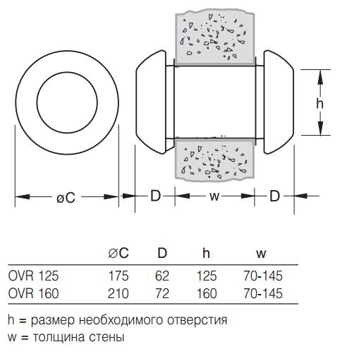 Переточный клапан Systemair OVR - Размеры