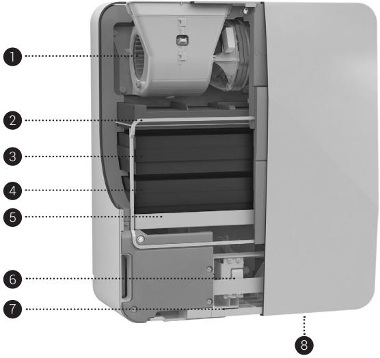 Бризер Tion 3S - Конструкция
