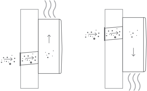 Бризер Tion 3S - Принцип работы